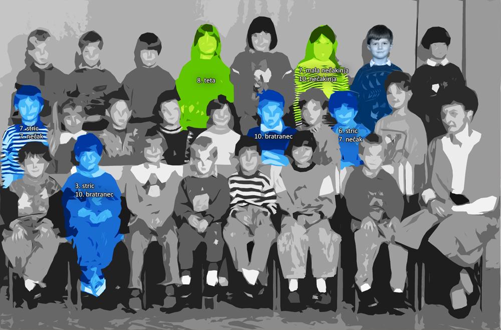 Moji sošolci in sorodniki v prvem razredu osnovne šole.